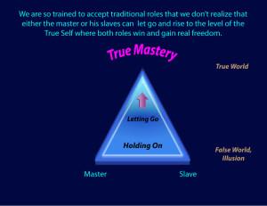 Master slave relationship